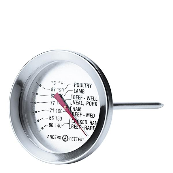 Backaryd Stektermometer